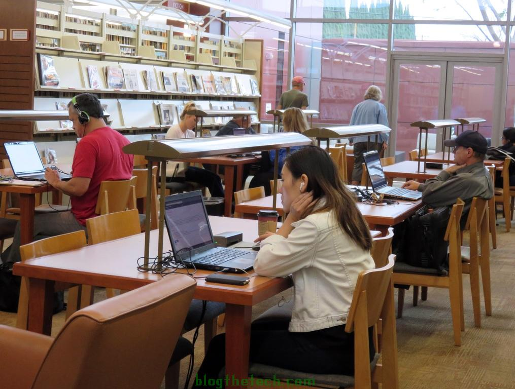 Best Resources for an Academic Research